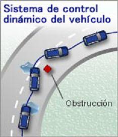 Control dinámico del vehículo Subaru
