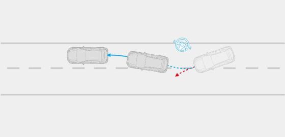 Sistema de Seguridad EyeSight - Aviso de salida/permanencia en el carril