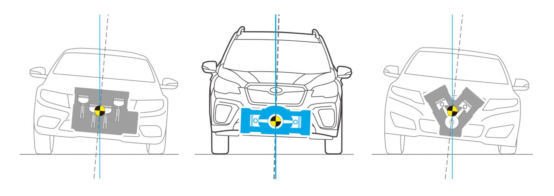 Tecnología Subaru - Tracción Total Simétrica